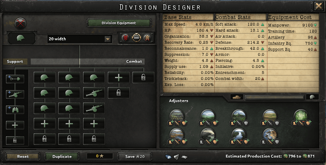 Hearts of Iron IV 4 - Recommended Division Templates - Naguide