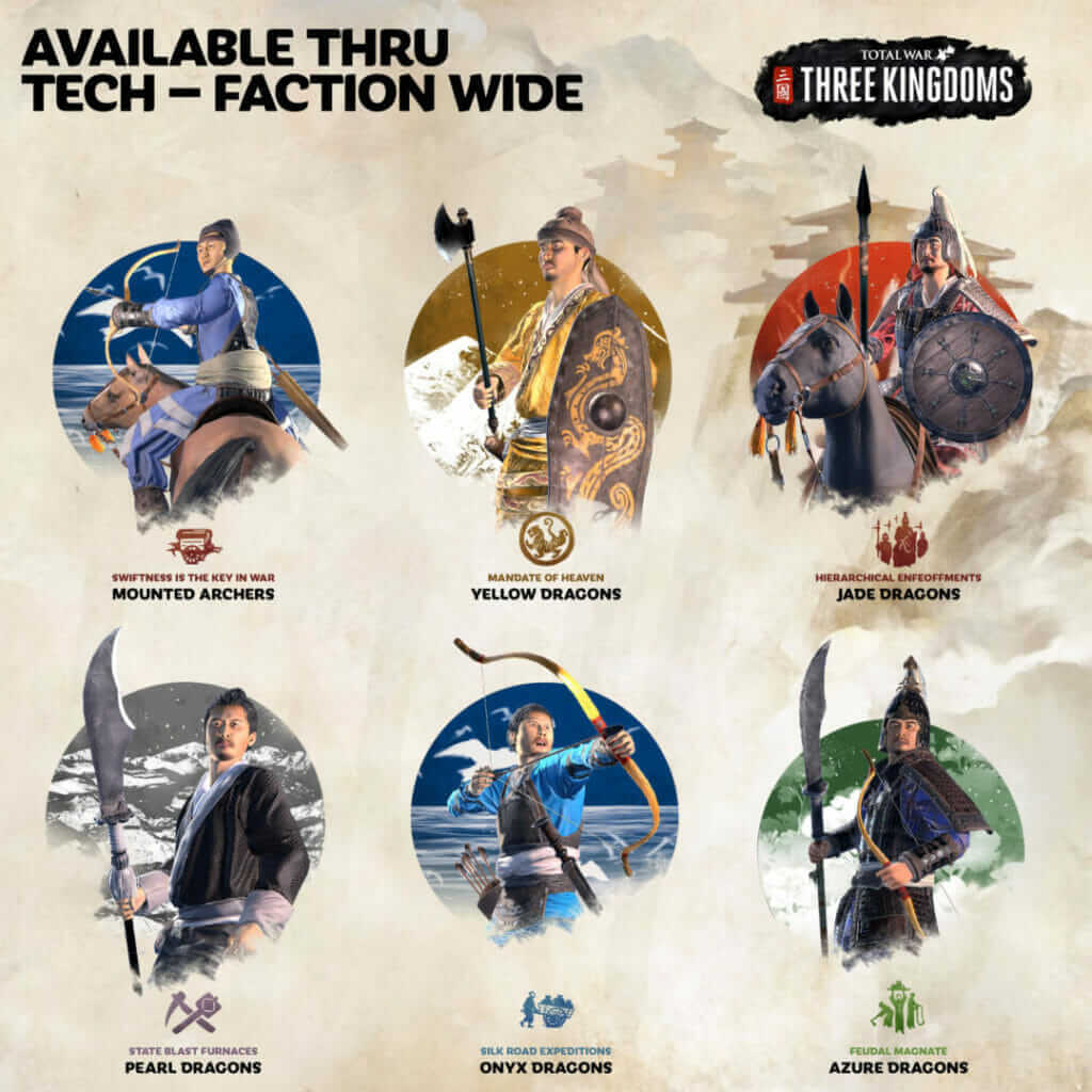 Total War Three Kingdoms - Unlocking Units - Naguide