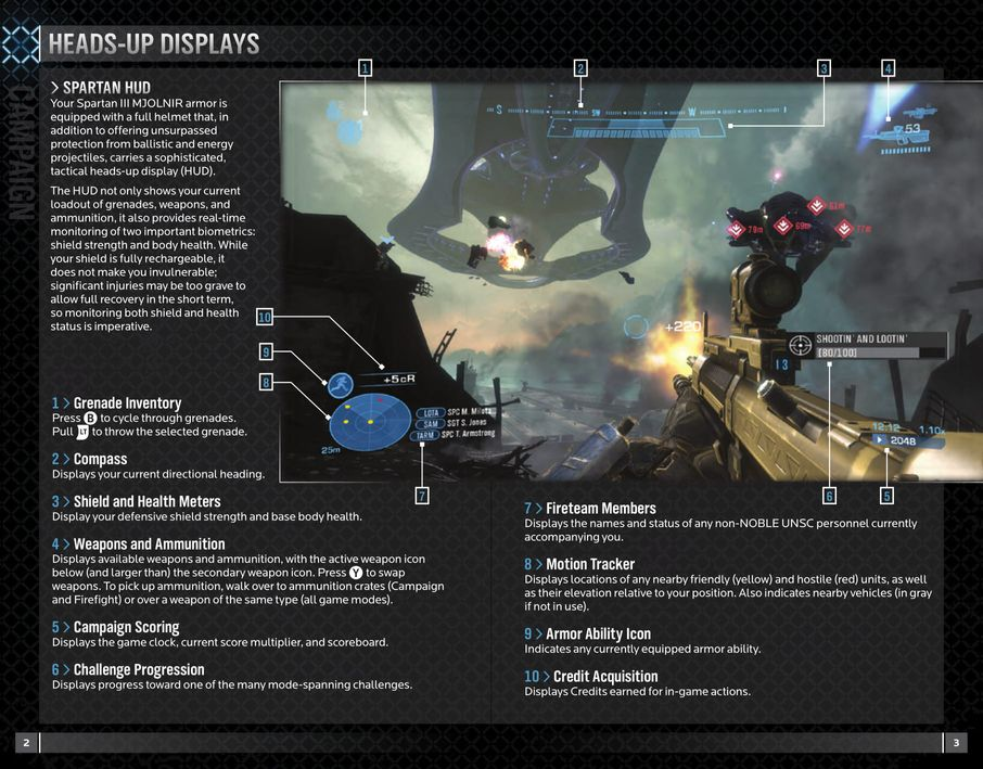 Halo The Master Chief Collection Halo Reach S 360 Manual